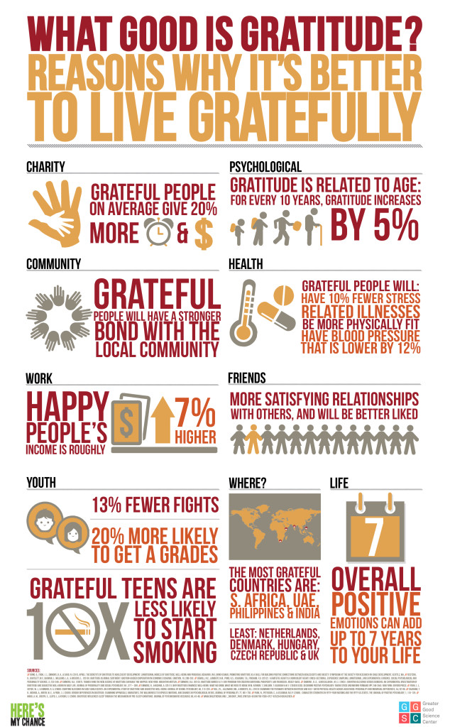 Grateful-Infographic_Final